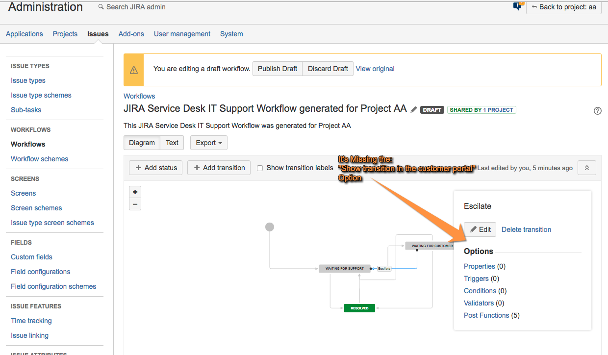 Jsdserver 4446 Show Transition In The Customer Portal