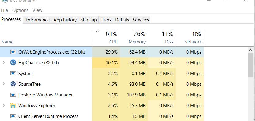 HCPUB-2100] Windows HipChat: Improve QTWebEngineProcess CPU Usage