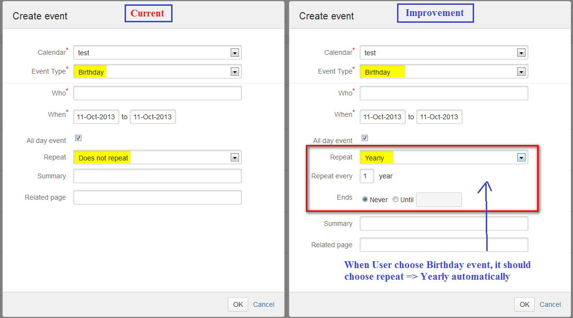 Year Calendar Repeats : Confcloud by default birthday events should