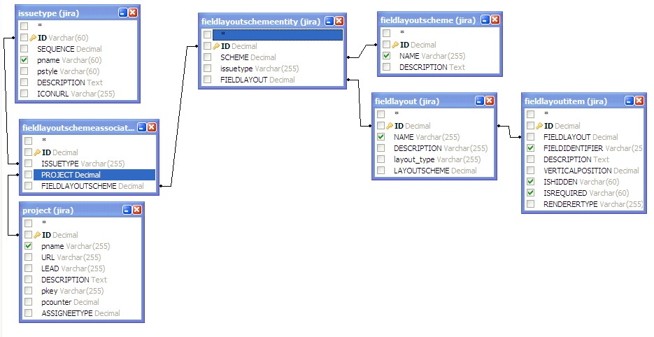 Jraserver 3248 Update Database Schema Diagram For The Docs Create