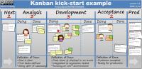 kanban-kick-start-example.jpg